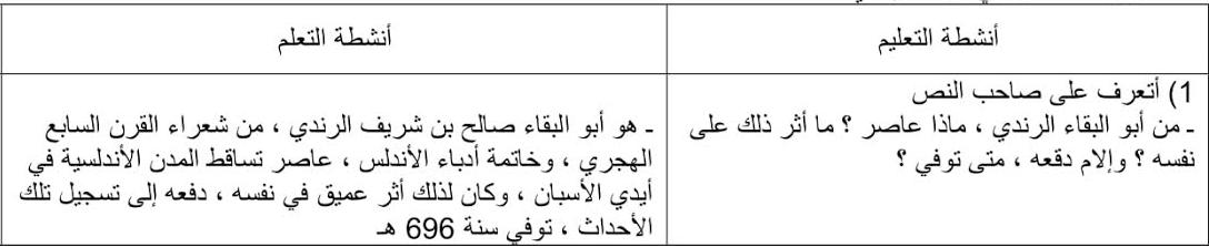 تحضير نص رثاء الممالك والمدن 2 ثانوي علمي صفحة 135 من الكتاب المدرسي
