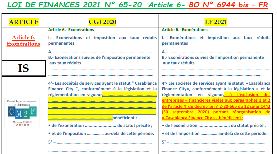 Tableau comparatif LF 2021 et CGI 2020 Par Mohamed CHORFI 589465217